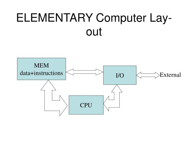 ELEMENTARY Computer Lay-out