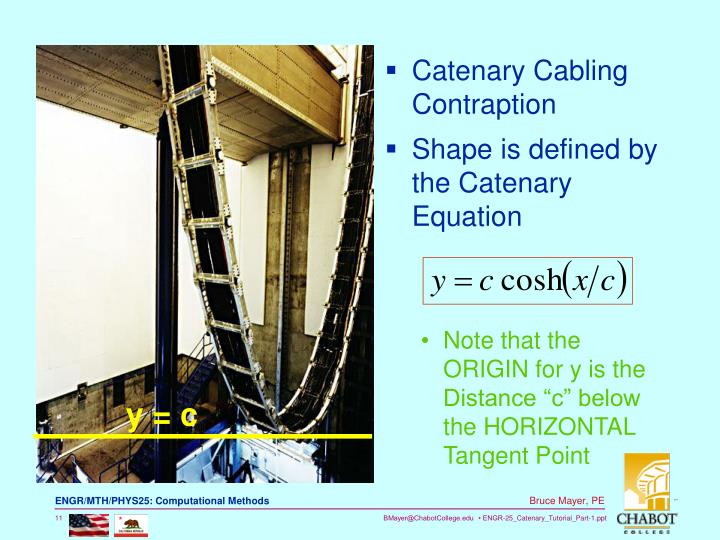 Catenary Cabling Contraption