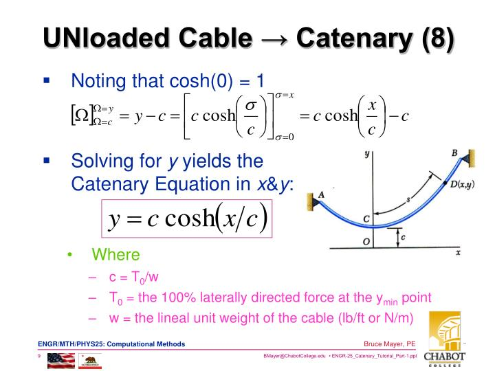 UNloaded Cable → Catenary (8)