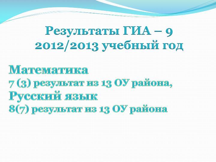 Результаты ГИА – 9