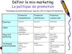 d finir le mix marketing la politique de promotion3