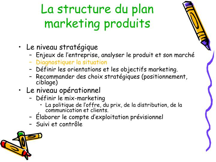 La structure du plan marketing produits