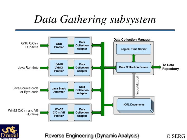 Data Gathering subsystem