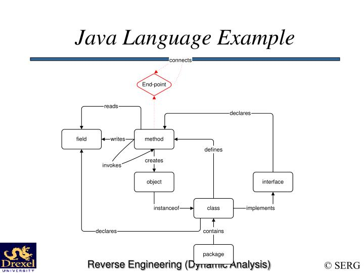 Java Language Example
