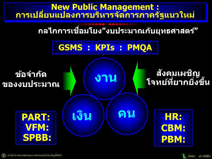New Public Management :