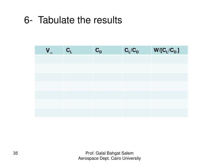 6-  Tabulate the results