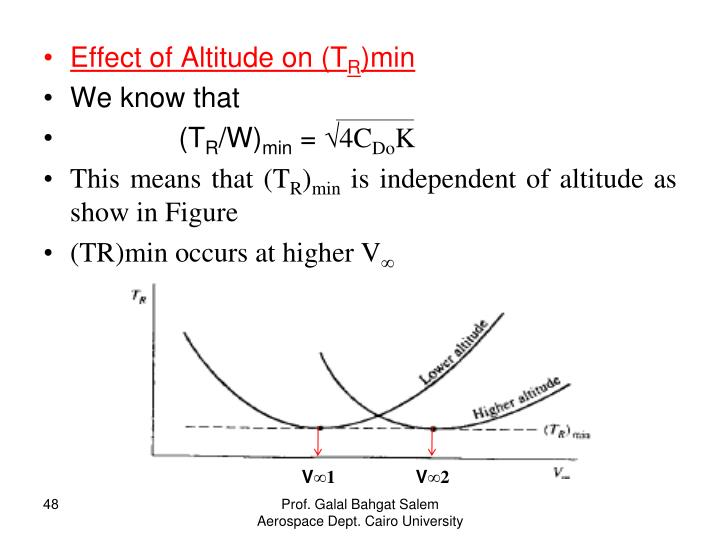 Effect of Altitude on (T