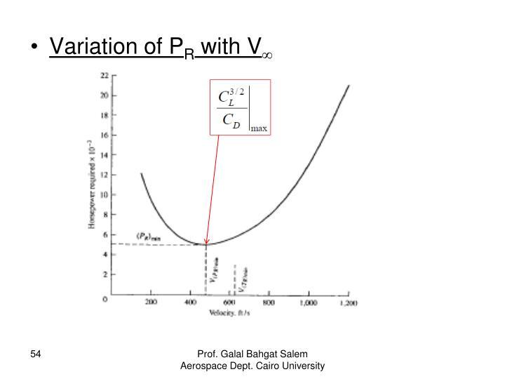 Variation of P