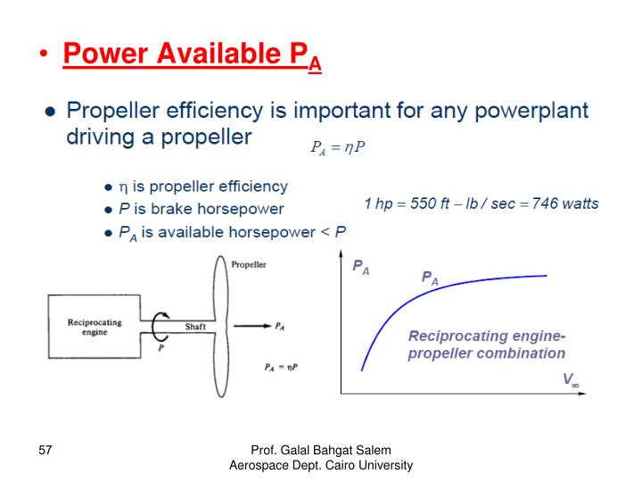 Power Available P