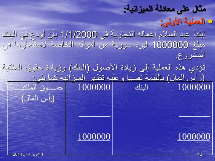مثال على معادلة الميزانية:
