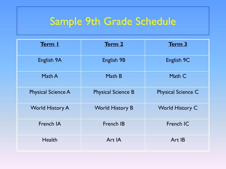 Sample 9th Grade Schedule
