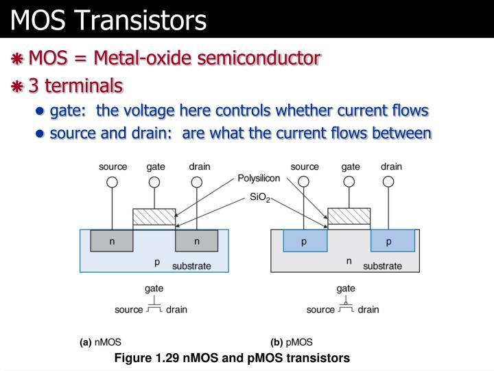 MOS Transistors