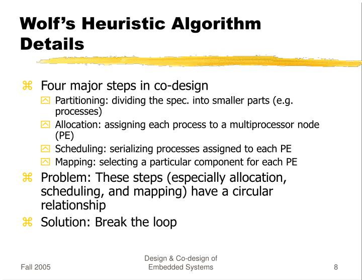 Wolf's Heuristic Algorithm