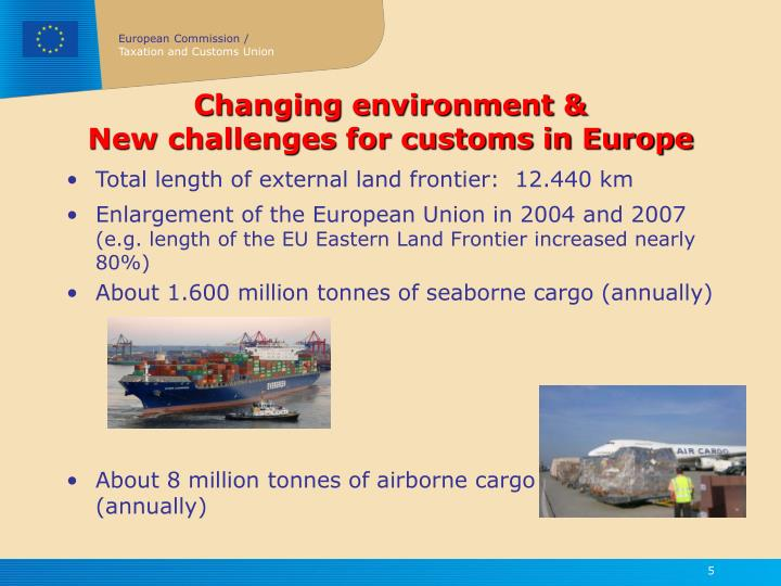 Changing environment &