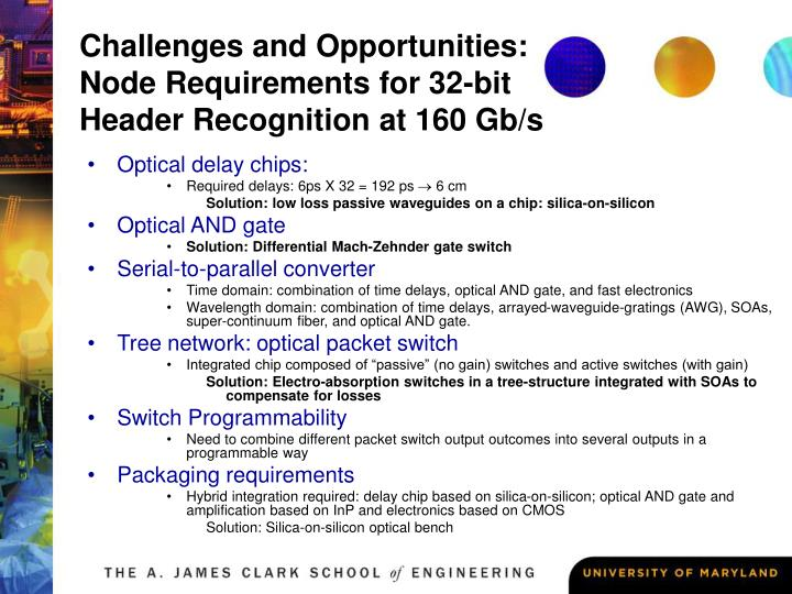Challenges and Opportunities: Node Requirements for 32-bit Header Recognition at 160 Gb/s
