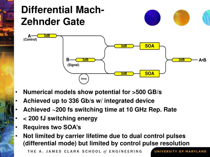 Differential Mach-Zehnder Gate
