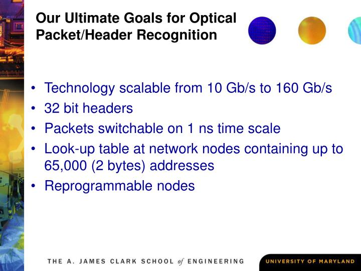 Our Ultimate Goals for Optical Packet/Header Recognition