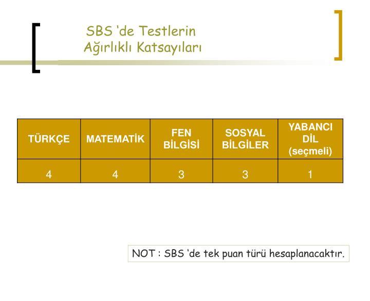 SBS 'de Testlerin