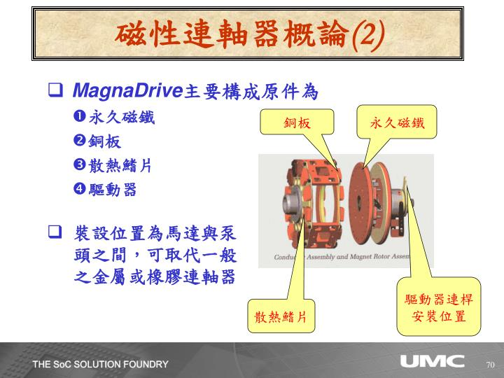 磁性連軸器概論(2)