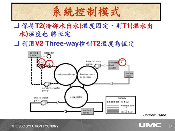 系統控制模式