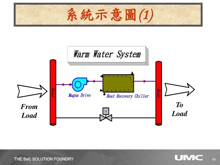 系統示意圖(1)