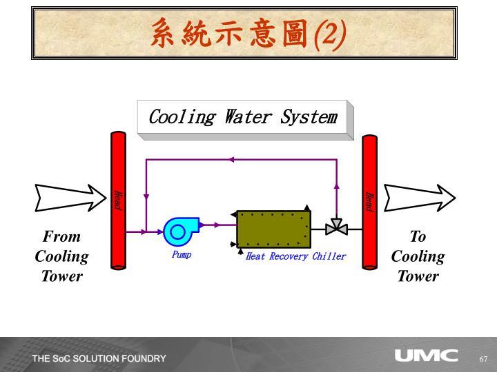 系統示意圖(2)