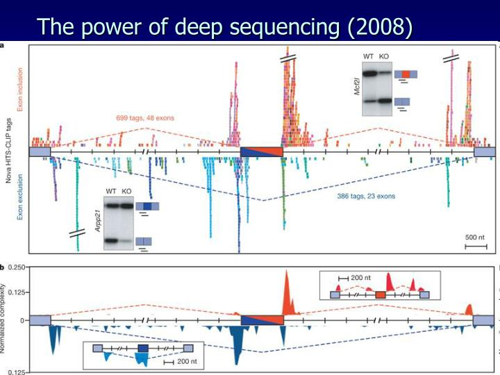 The power of deep sequencing (2008)