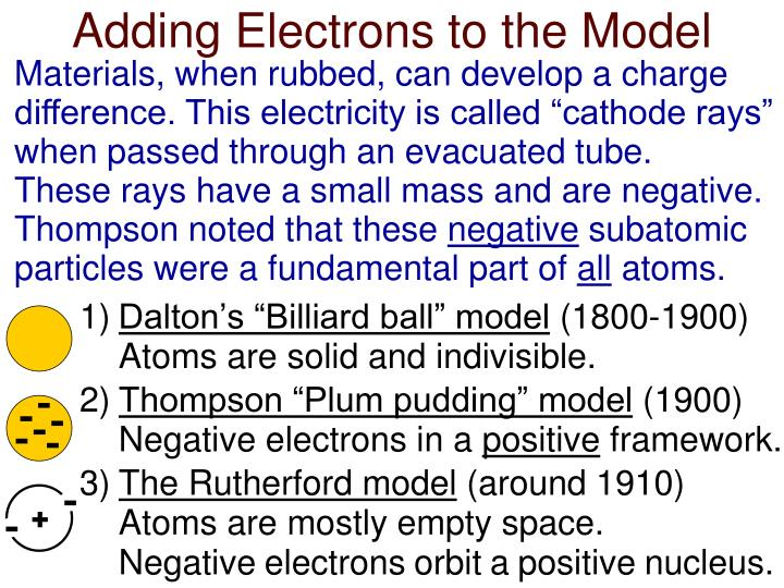 Adding Electrons to the Model