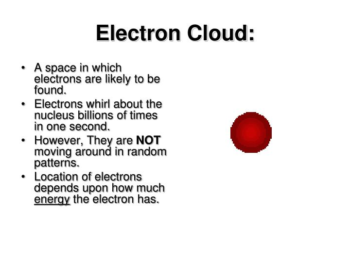 Electron Cloud: