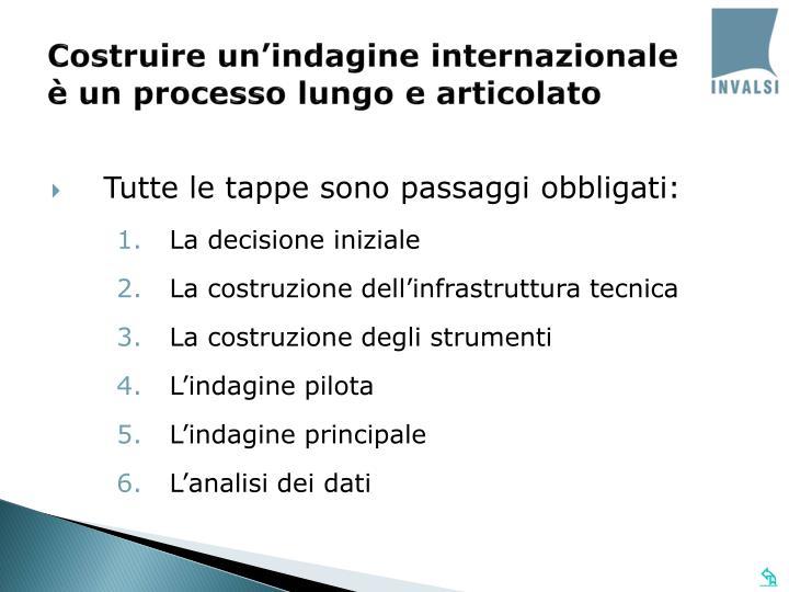 Costruire un'indagine internazionale è un processo lungo e articolato