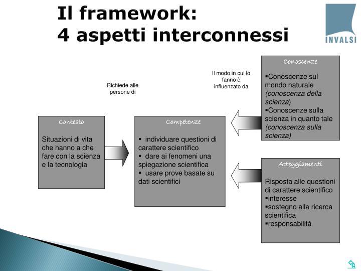 Il framework: