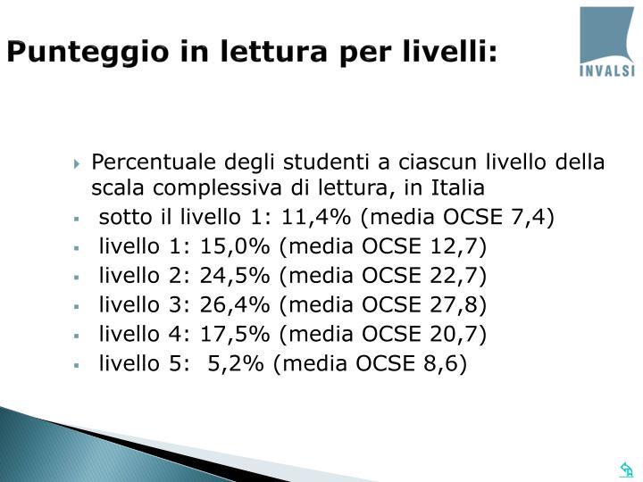 Percentuale degli studenti a ciascun livello della scala complessiva di lettura, in Italia