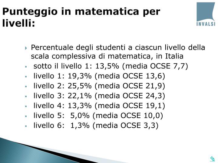 Percentuale degli studenti a ciascun livello della scala complessiva di matematica, in Italia