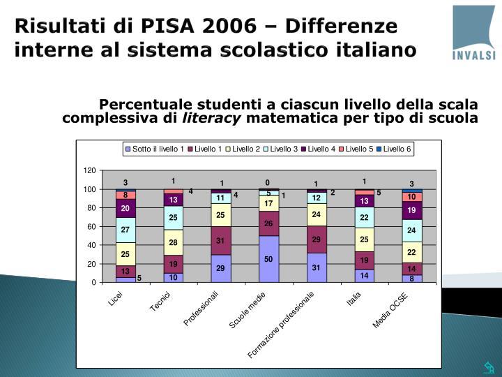 Risultati di PISA 2006 –