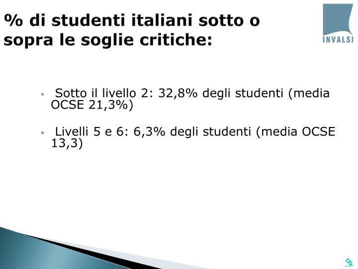 Sotto il livello 2: 32,8% degli studenti (media OCSE 21,3%)