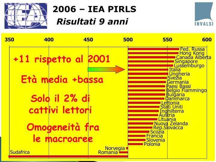 2006 – IEA PIRLS