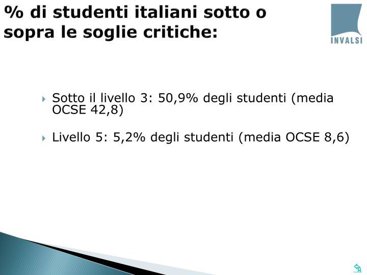 Sotto il livello 3: 50,9% degli studenti (media OCSE 42,8)