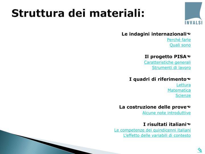 Struttura dei materiali: