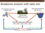 breakeven analysis with sales mix