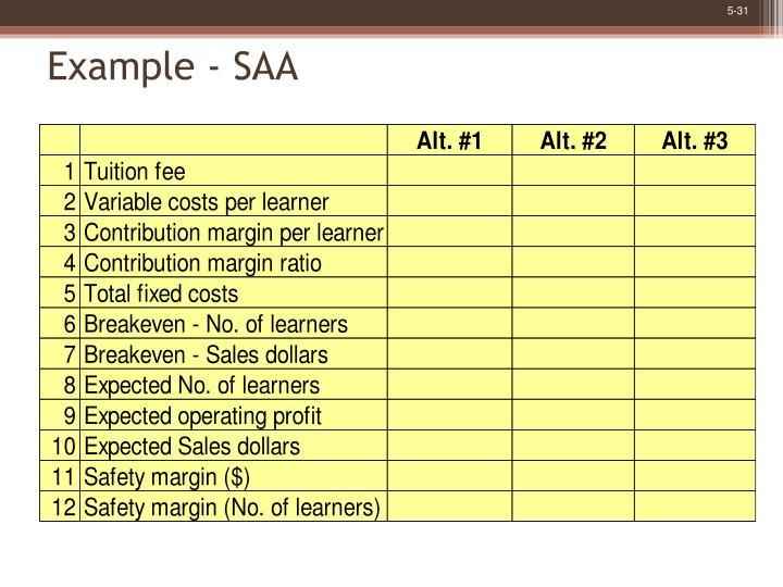 Example - SAA