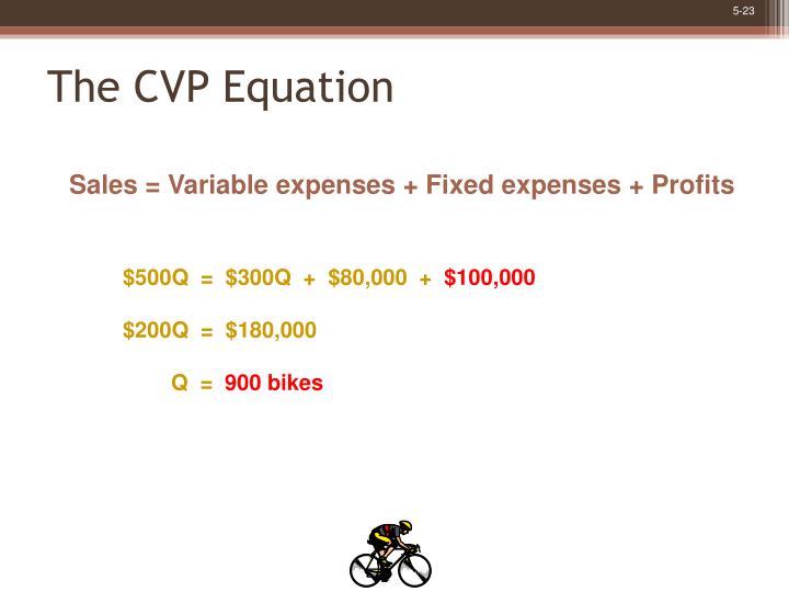 The CVP Equation