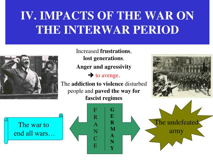 IV. IMPACTS OF THE WAR ON THE INTERWAR PERIOD