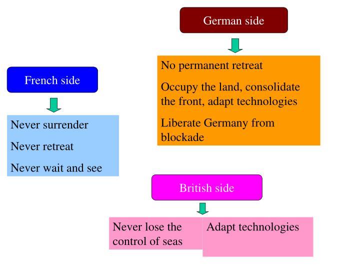 German side