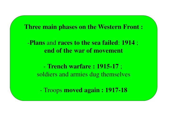 Three main phases on the Western Front :