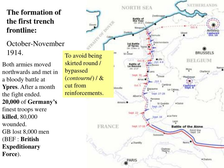 The formation of the first trench frontline: