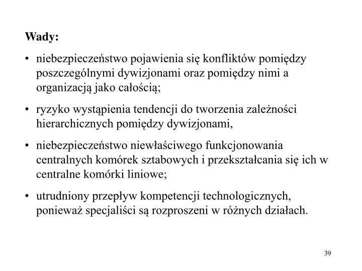 Wady: