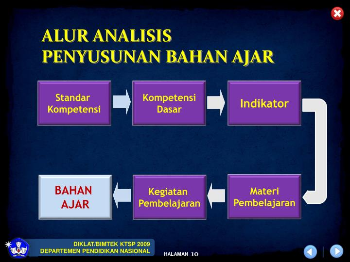 ALUR ANALISIS