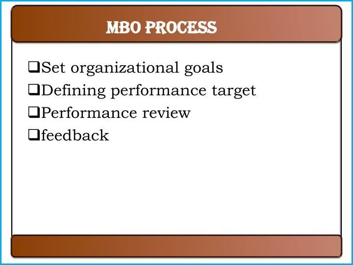 MBO Process