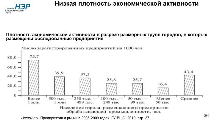 Низкая плотность экономической активности