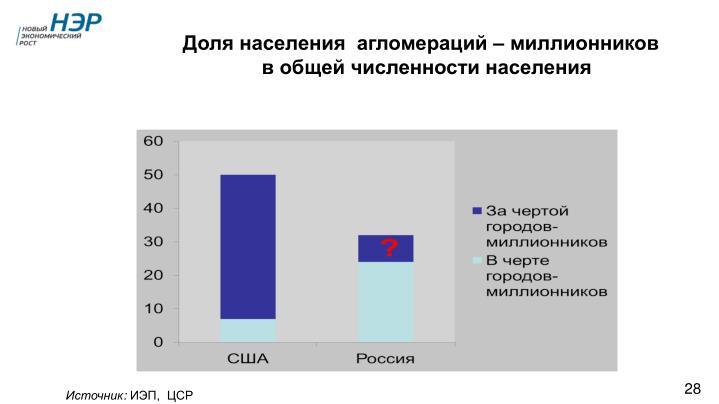 Агломерационный тип расселения в России развит слабо